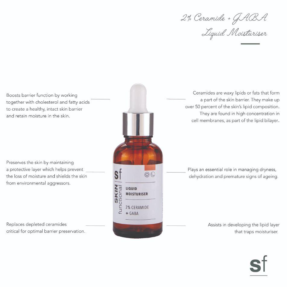 Product Information Liquid Moisturiser 1 2